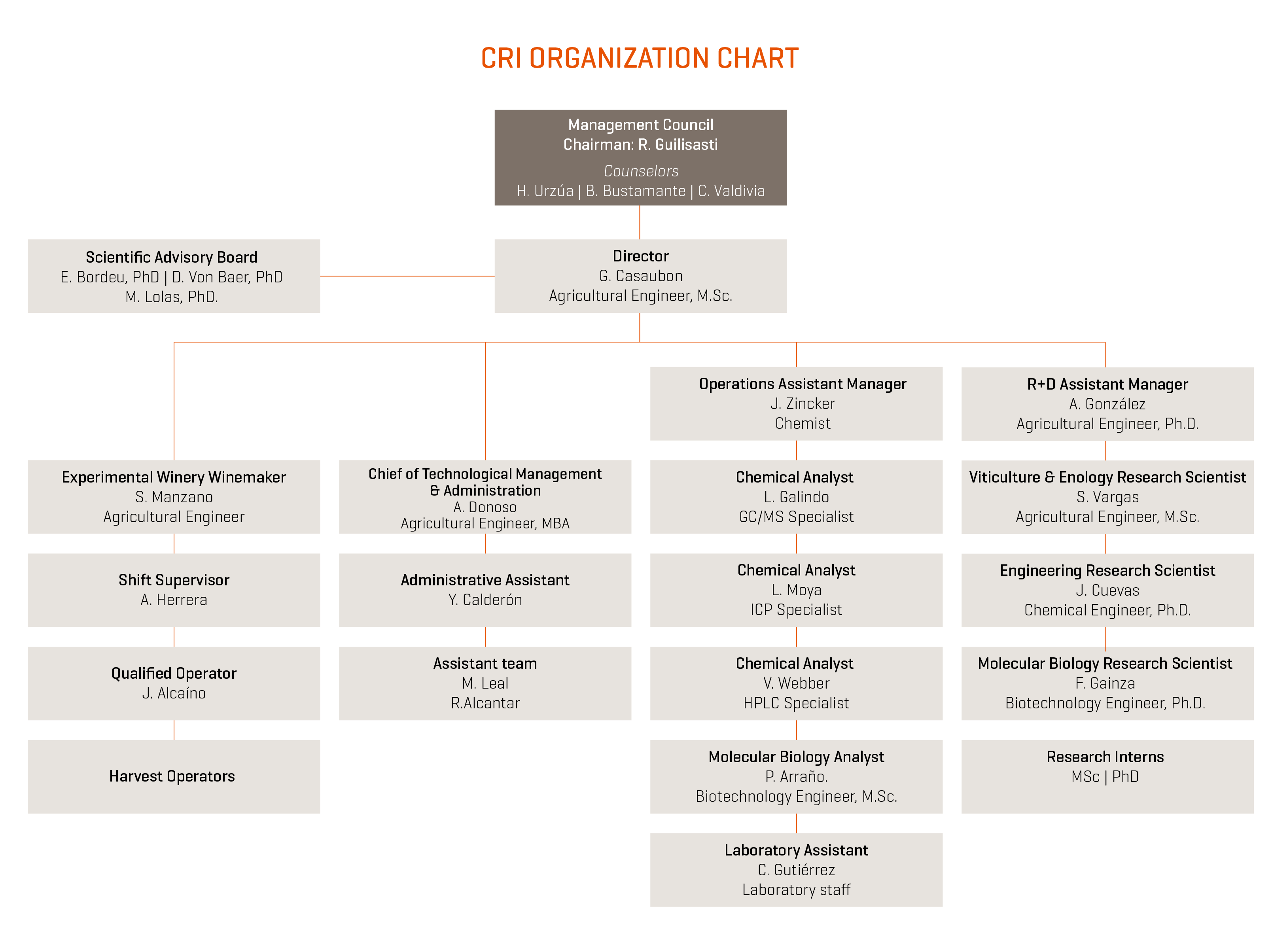 organisational analysis Organizational analysis the analysis and comparison of organizations, especially their structure and the processes of decisionmaking within themit is thus concerned with job design and the way work is organized (see work organization) in an organization.